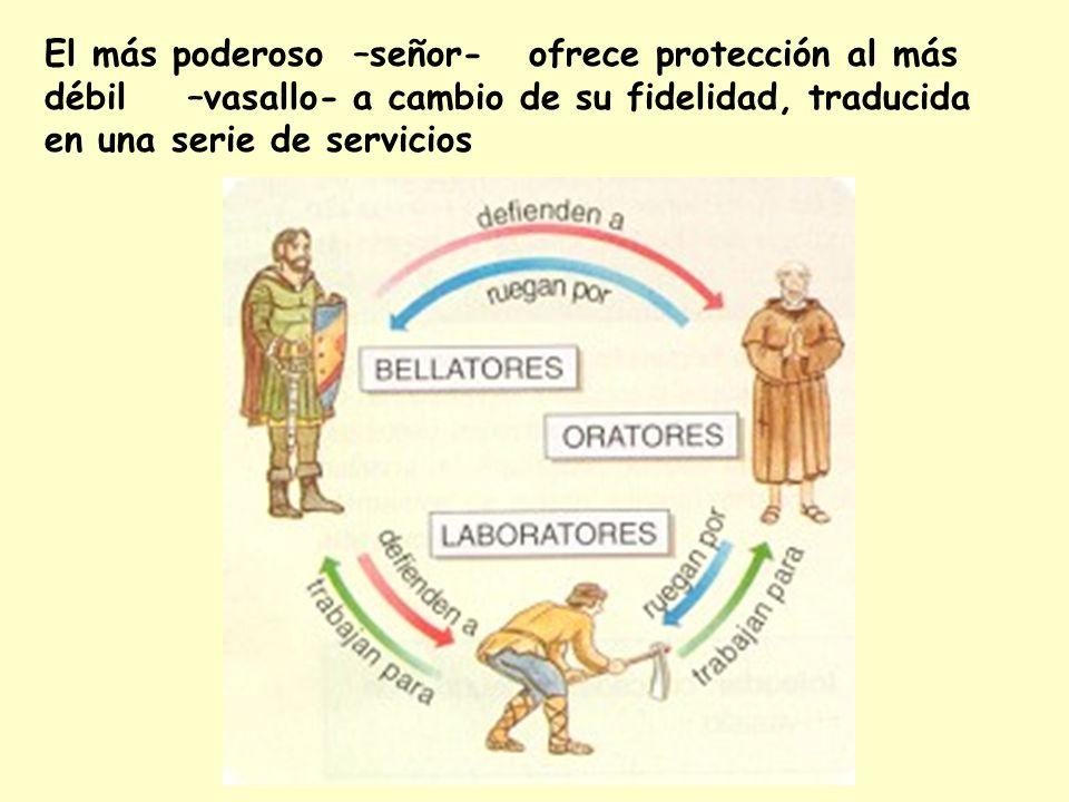 El más poderoso –señor- ofrece protección al más débil –vasallo- a cambio de su fidelidad, traducida en una serie de servicios