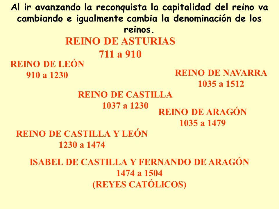REINO DE CASTILLA Y LEÓN ISABEL DE CASTILLA Y FERNANDO DE ARAGÓN