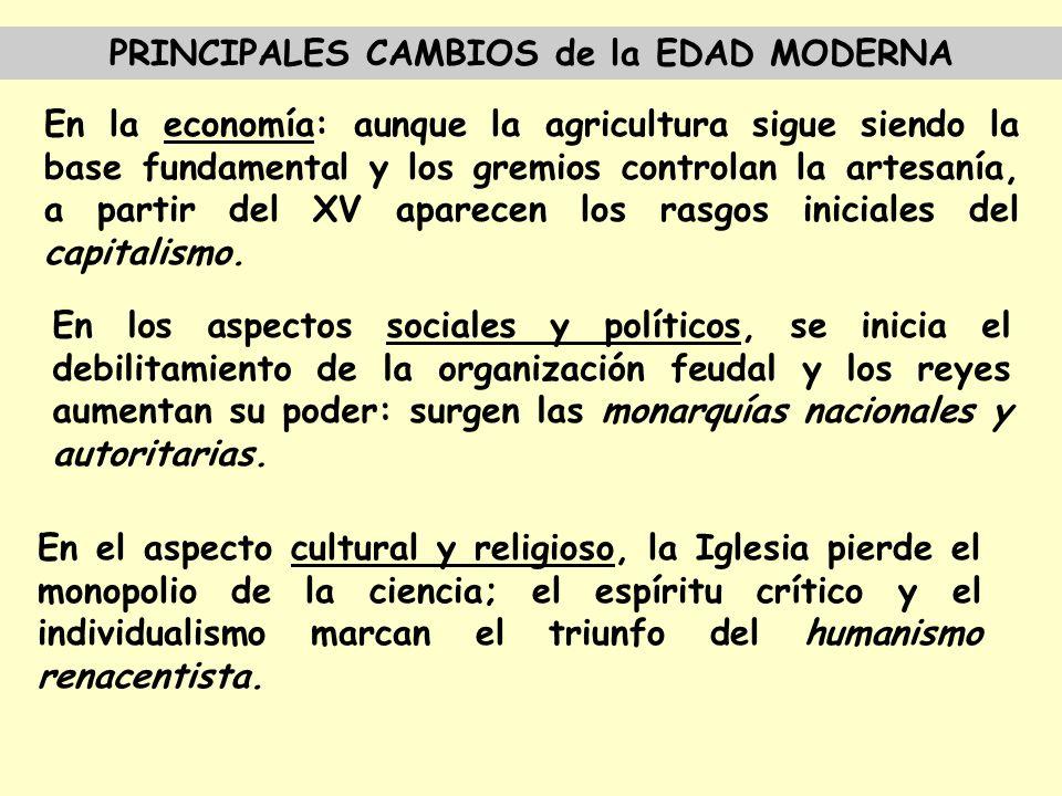PRINCIPALES CAMBIOS de la EDAD MODERNA