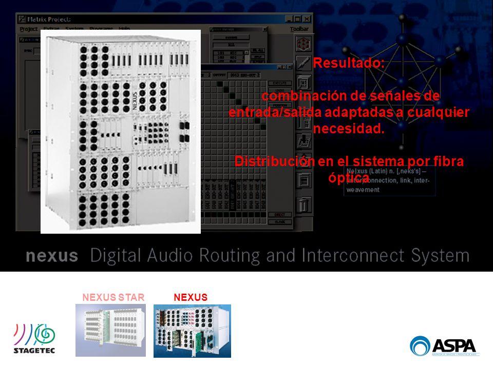 Distribución en el sistema por fibra óptica