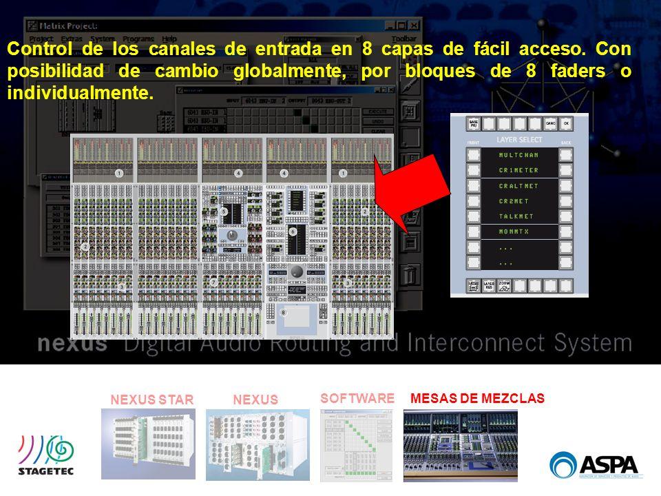 Control de los canales de entrada en 8 capas de fácil acceso