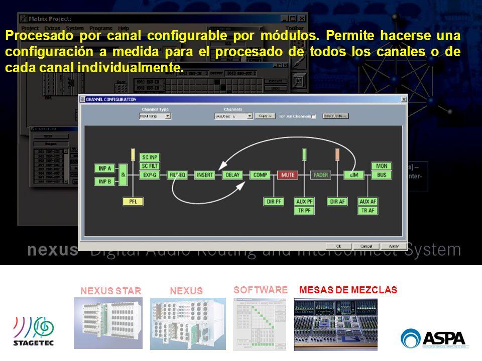 Procesado por canal configurable por módulos