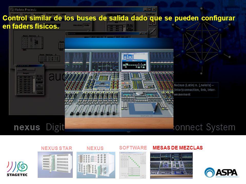 Control similar de los buses de salida dado que se pueden configurar en faders físicos.