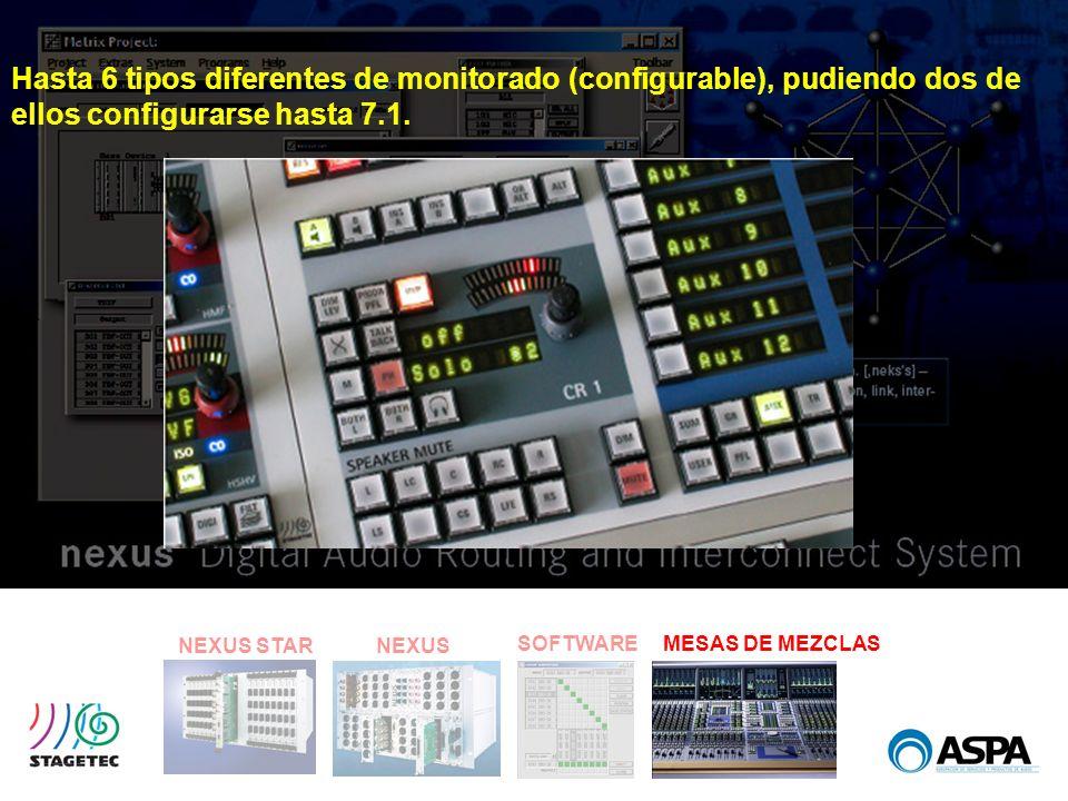 Hasta 6 tipos diferentes de monitorado (configurable), pudiendo dos de ellos configurarse hasta 7.1.