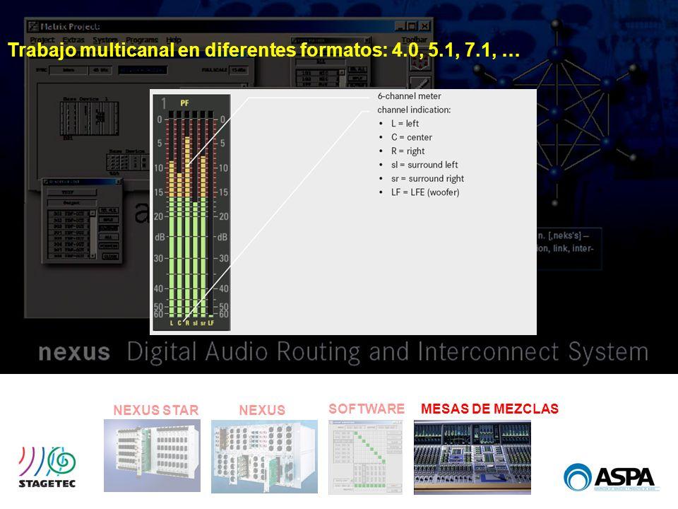 Trabajo multicanal en diferentes formatos: 4.0, 5.1, 7.1, …