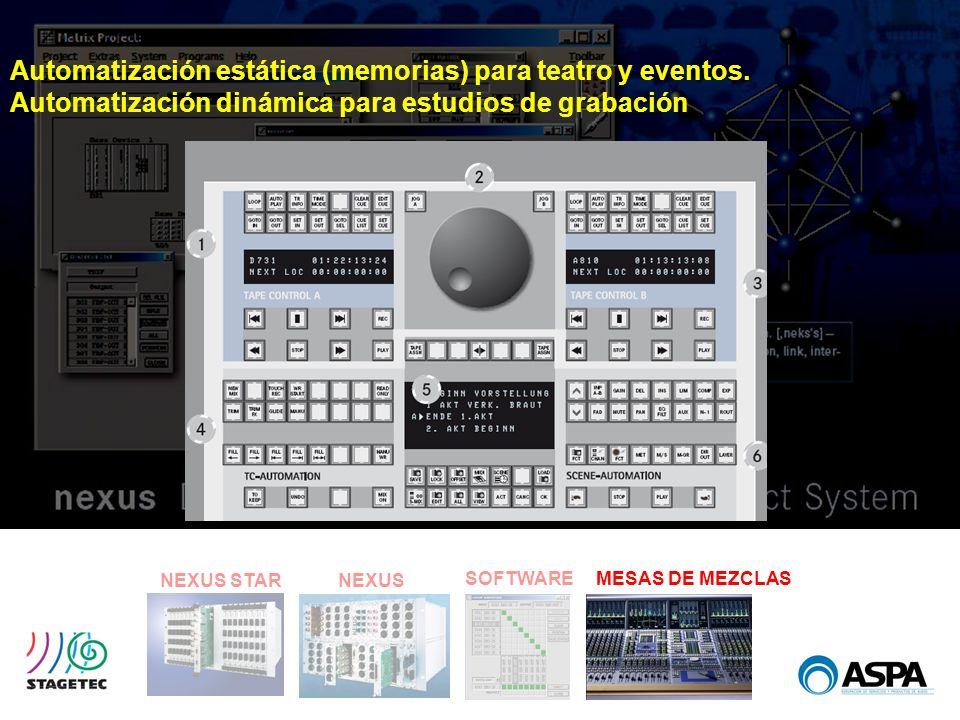 Automatización estática (memorias) para teatro y eventos.