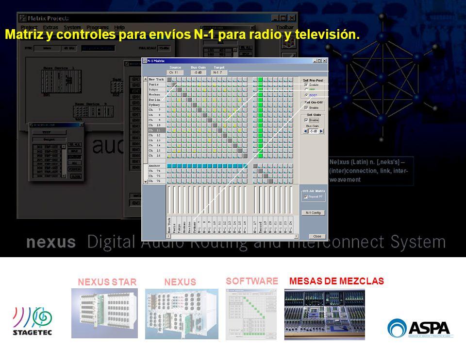 Matriz y controles para envíos N-1 para radio y televisión.