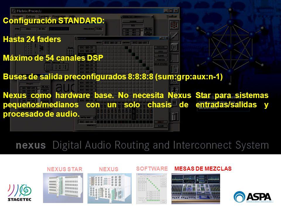 Configuración STANDARD: Hasta 24 faders Máximo de 54 canales DSP