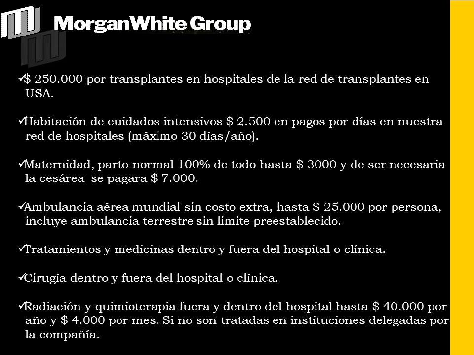 $ 250.000 por transplantes en hospitales de la red de transplantes en