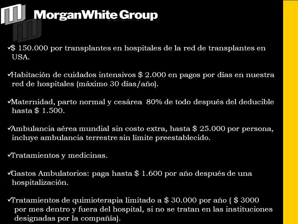 $ 150.000 por transplantes en hospitales de la red de transplantes en