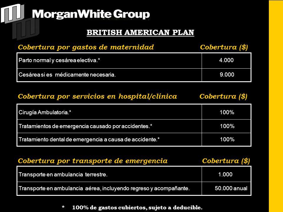 BRITISH AMERICAN PLAN Cobertura por gastos de maternidad Cobertura ($)