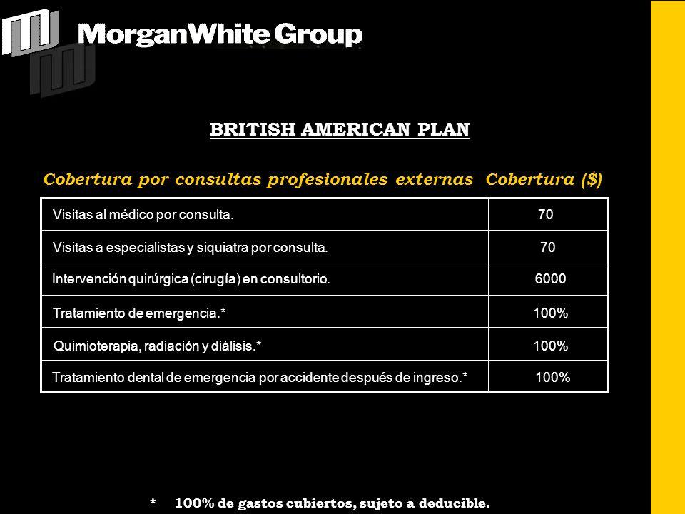 BRITISH AMERICAN PLAN Cobertura por consultas profesionales externas Cobertura ($)
