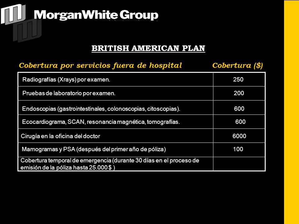 BRITISH AMERICAN PLAN Cobertura por servicios fuera de hospital Cobertura ($)