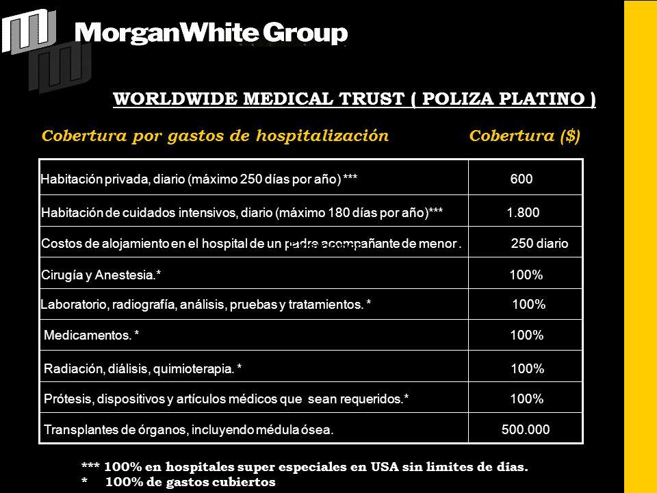 WORLDWIDE MEDICAL TRUST ( POLIZA PLATINO )