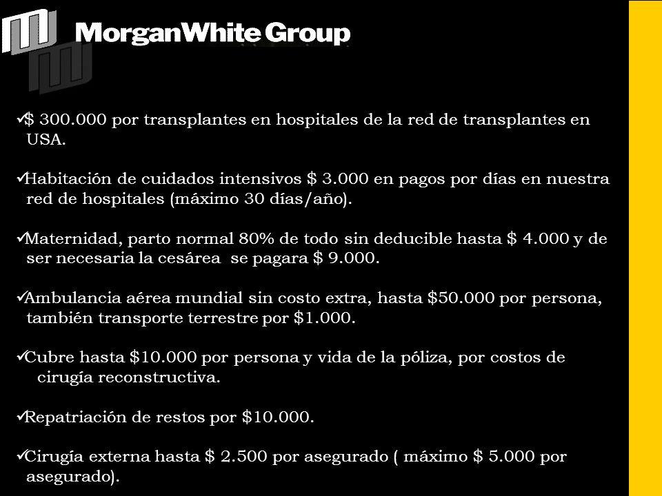 $ 300.000 por transplantes en hospitales de la red de transplantes en