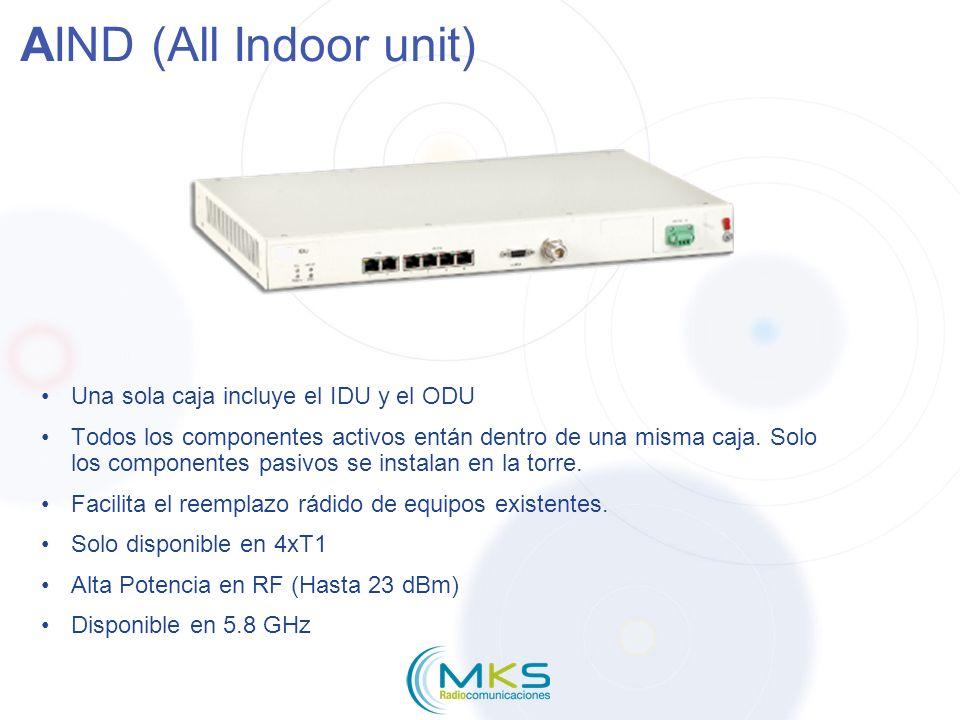 AIND (All Indoor unit) Una sola caja incluye el IDU y el ODU