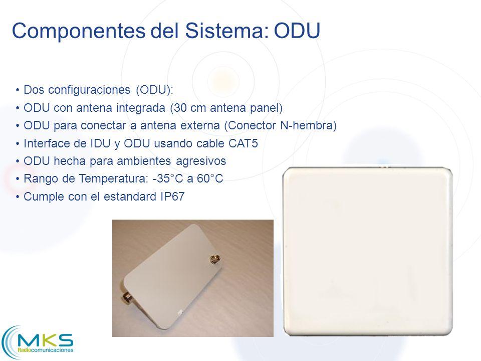 Componentes del Sistema: ODU