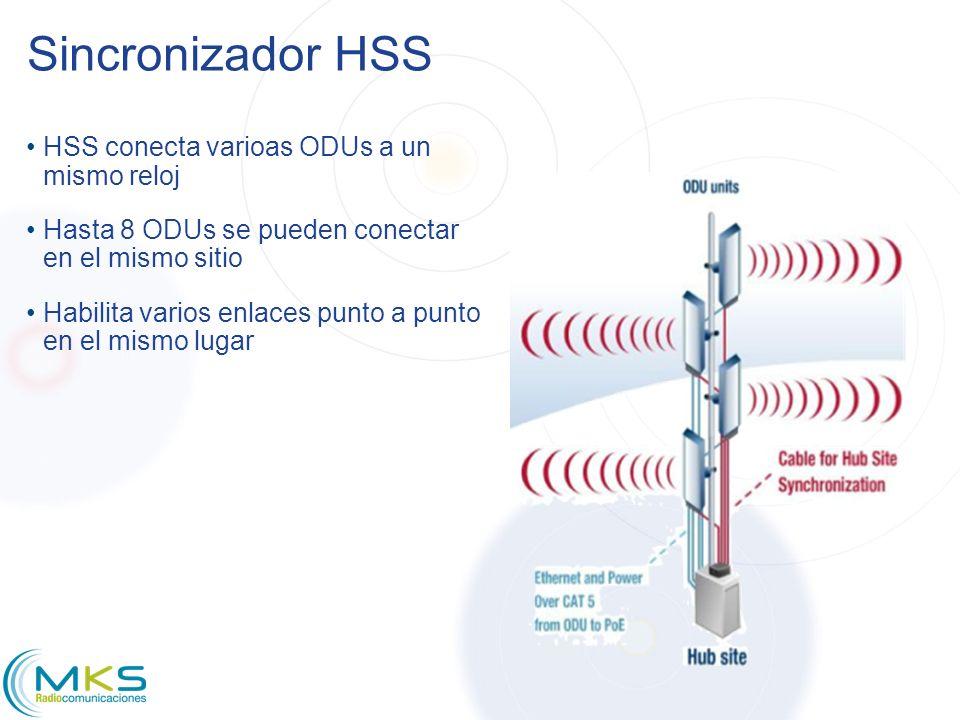 Sincronizador HSS HSS conecta varioas ODUs a un mismo reloj
