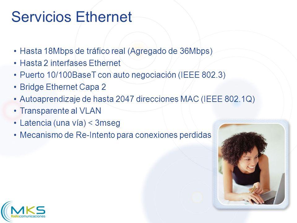 Servicios Ethernet Hasta 18Mbps de tráfico real (Agregado de 36Mbps)