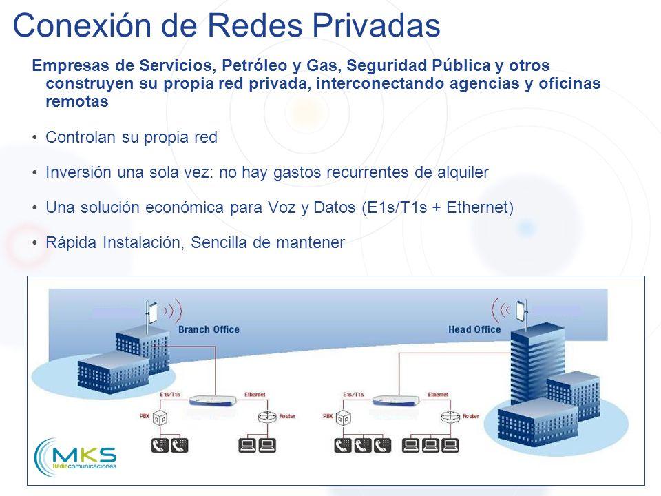 Conexión de Redes Privadas