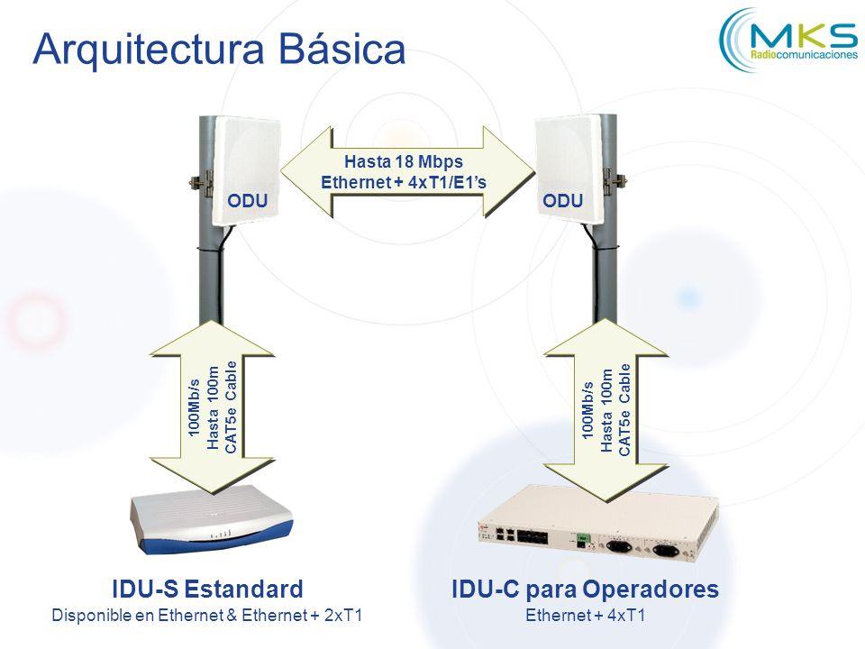 Arquitectura Básica Hasta 18 Mbps. Ethernet + 4xT1/E1's. ODU. ODU. ODU. ODU. Hasta 100m. CAT5e Cable.