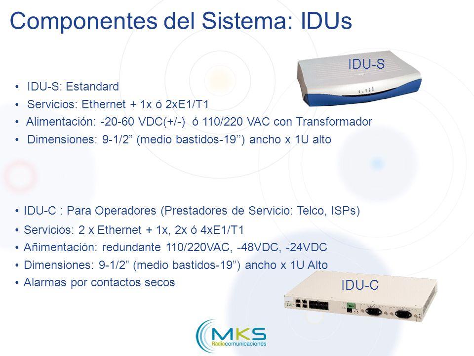 Componentes del Sistema: IDUs