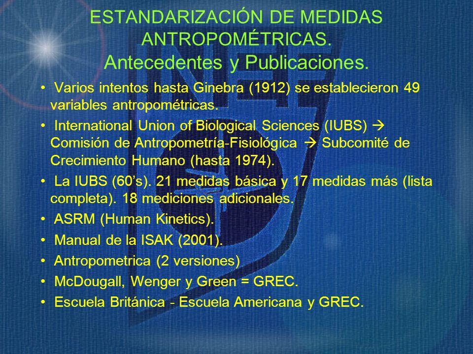 ESTANDARIZACIÓN DE MEDIDAS ANTROPOMÉTRICAS