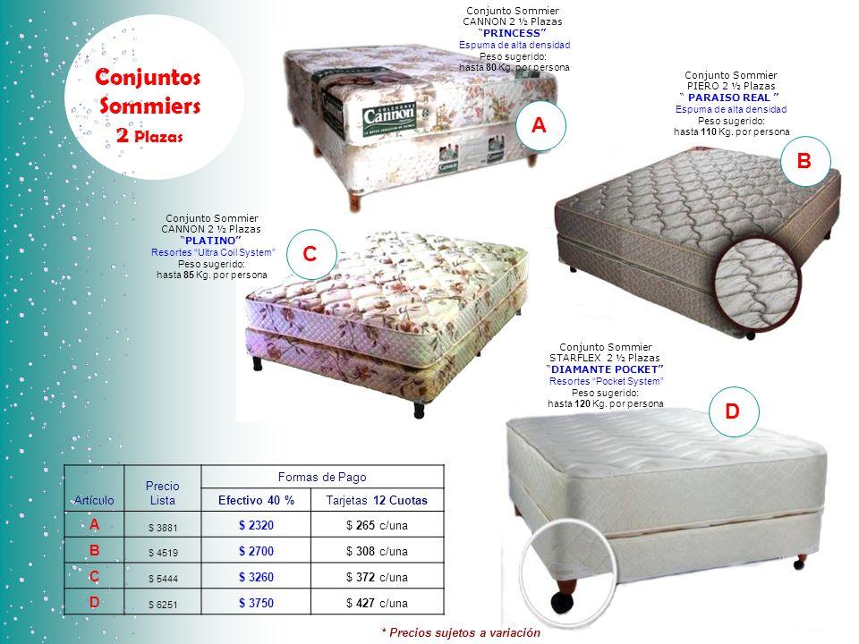 Conjuntos Sommiers 2 Plazas A B C D A B C D Artículo Precio Lista