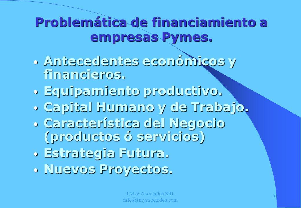 Problemática de financiamiento a empresas Pymes.