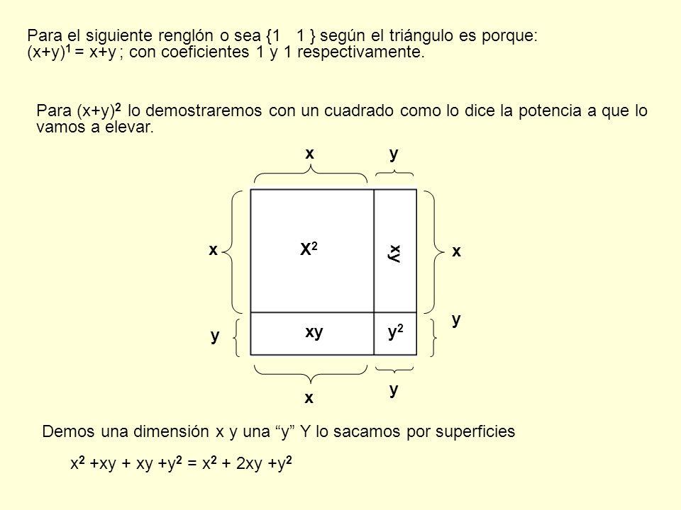Para el siguiente renglón o sea {1 1 } según el triángulo es porque: (x+y)1 = x+y ; con coeficientes 1 y 1 respectivamente.