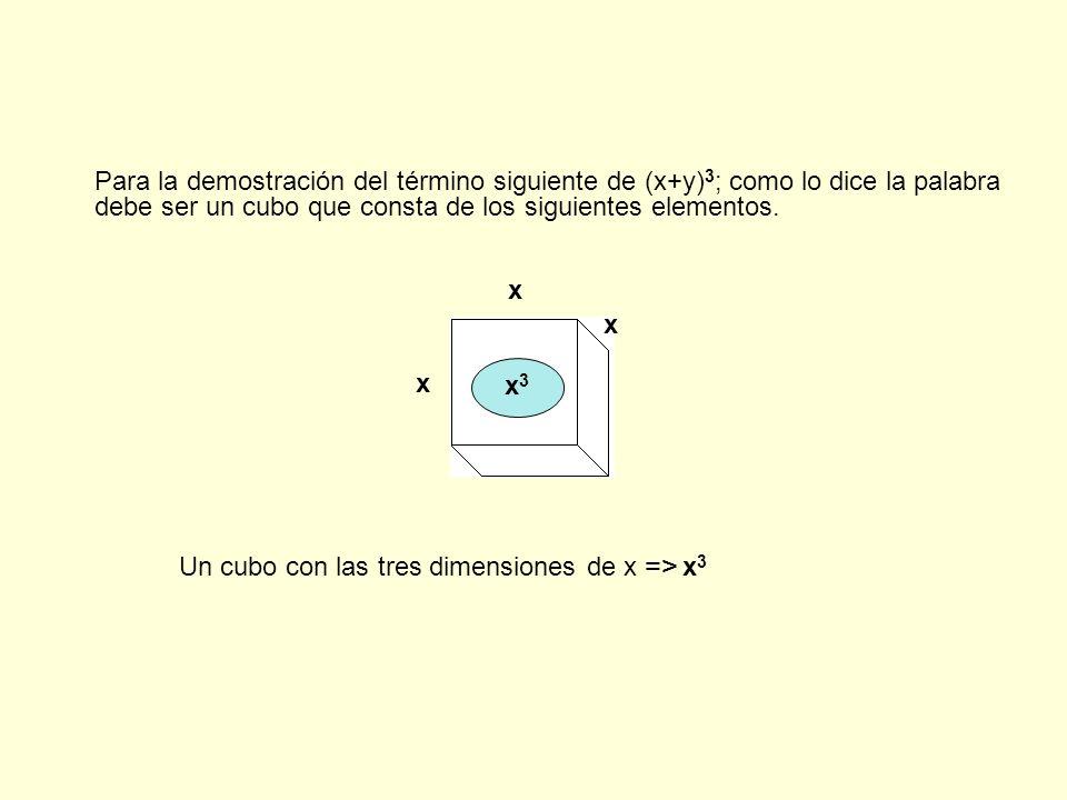 Para la demostración del término siguiente de (x+y)3; como lo dice la palabra debe ser un cubo que consta de los siguientes elementos.