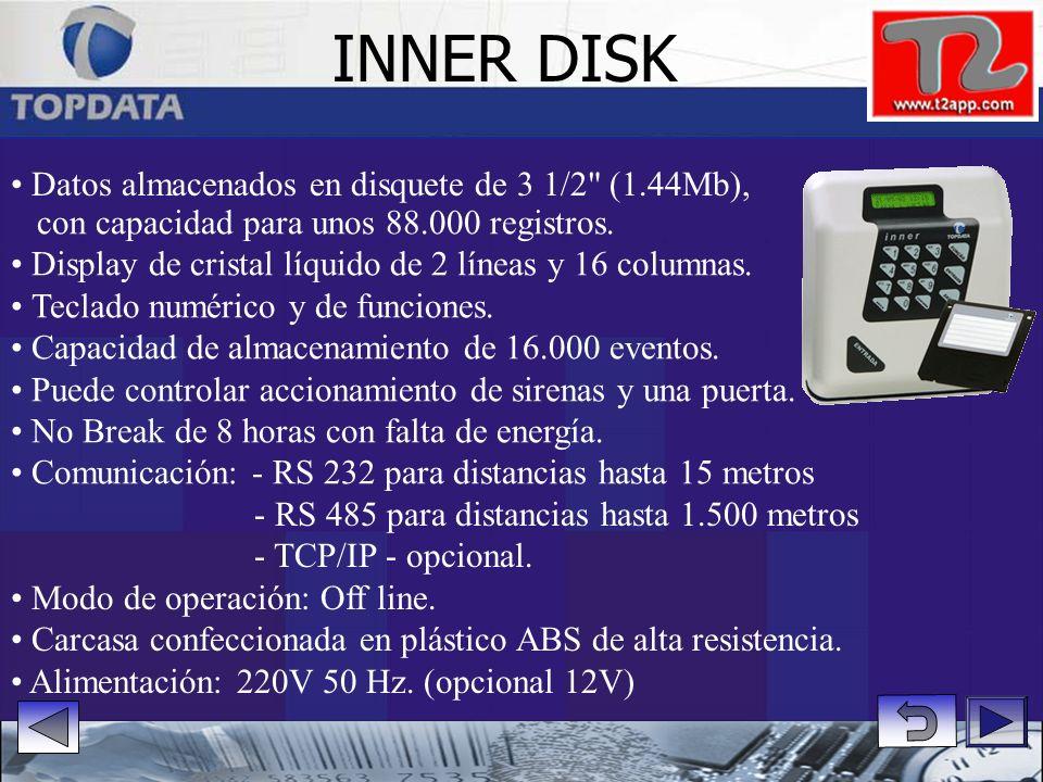 INNER DISK • Datos almacenados en disquete de 3 1/2 (1.44Mb),