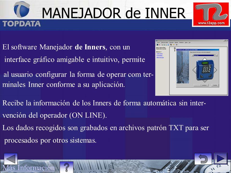 MANEJADOR de INNER El software Manejador de Inners, con un