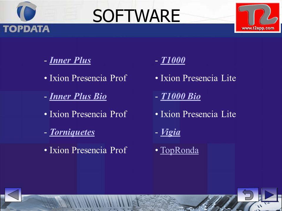 SOFTWARE - Inner Plus Ixion Presencia Prof - Inner Plus Bio