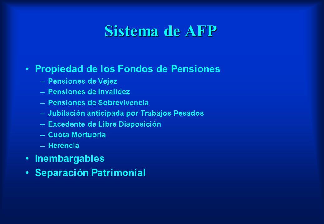 Sistema de AFP Propiedad de los Fondos de Pensiones Inembargables