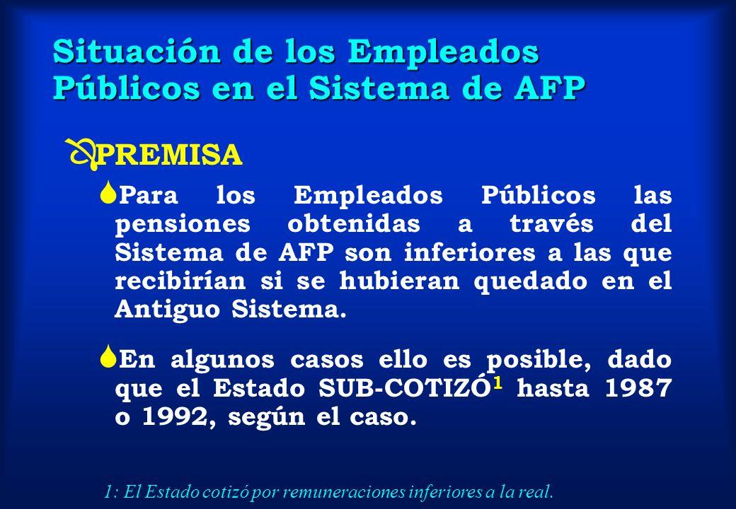 Situación de los Empleados Públicos en el Sistema de AFP