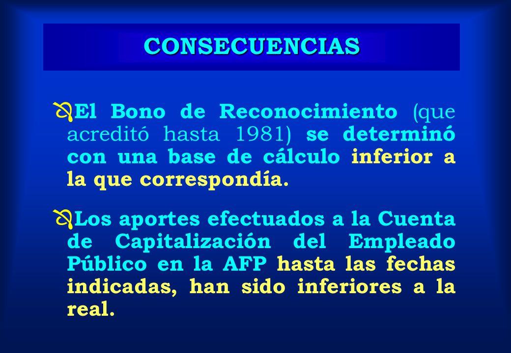 CONSECUENCIAS El Bono de Reconocimiento (que acreditó hasta 1981) se determinó con una base de cálculo inferior a la que correspondía.