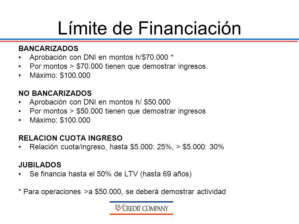 Límite de Financiación