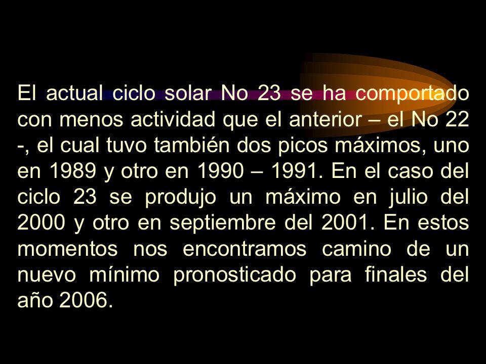 El actual ciclo solar No 23 se ha comportado con menos actividad que el anterior – el No 22 -, el cual tuvo también dos picos máximos, uno en 1989 y otro en 1990 – 1991.