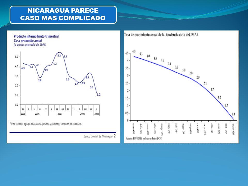 NICARAGUA PARECE CASO MAS COMPLICADO