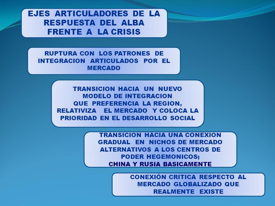 EJES ARTICULADORES DE LA RESPUESTA DEL ALBA FRENTE A LA CRISIS
