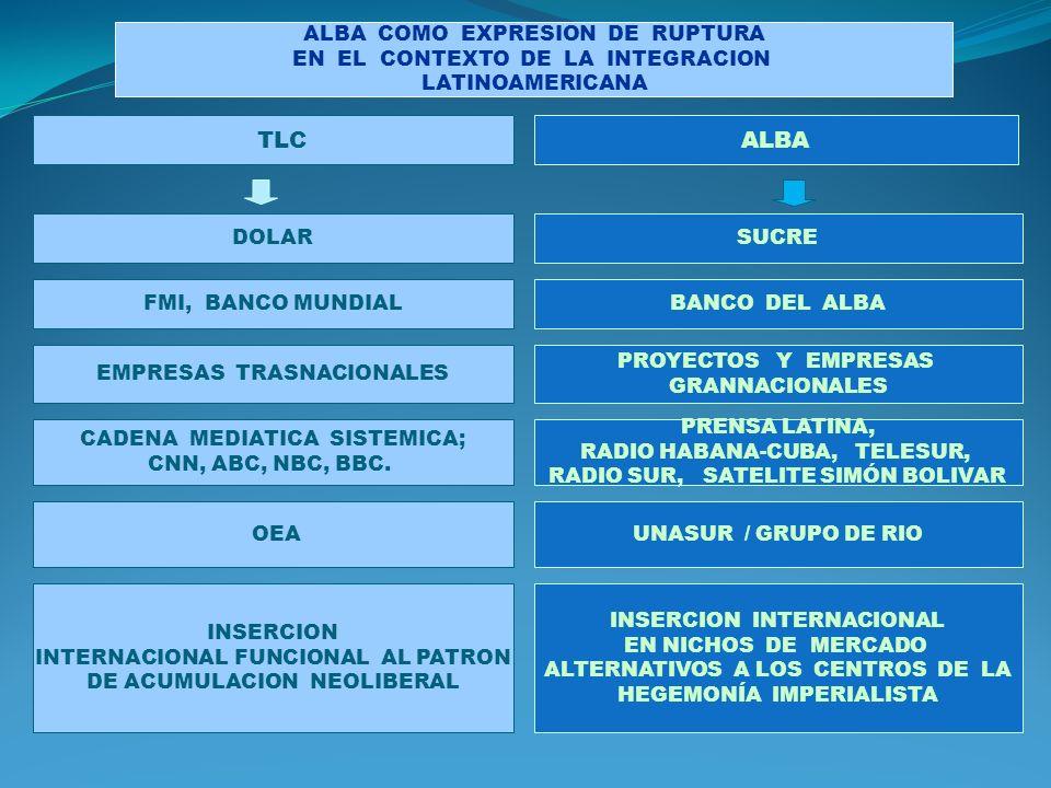 TLC ALBA ALBA COMO EXPRESION DE RUPTURA