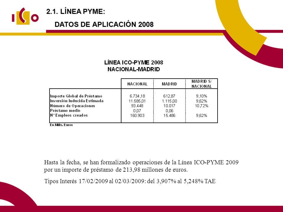 2.1. LÍNEA PYME: DATOS DE APLICACIÓN 2008
