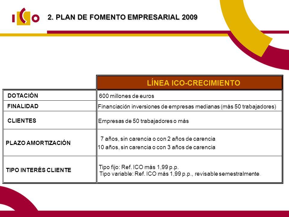 2. PLAN DE FOMENTO EMPRESARIAL 2009 LÍNEA ICO-CRECIMIENTO