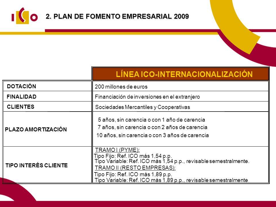 2. PLAN DE FOMENTO EMPRESARIAL 2009 LÍNEA ICO-INTERNACIONALIZACIÓN