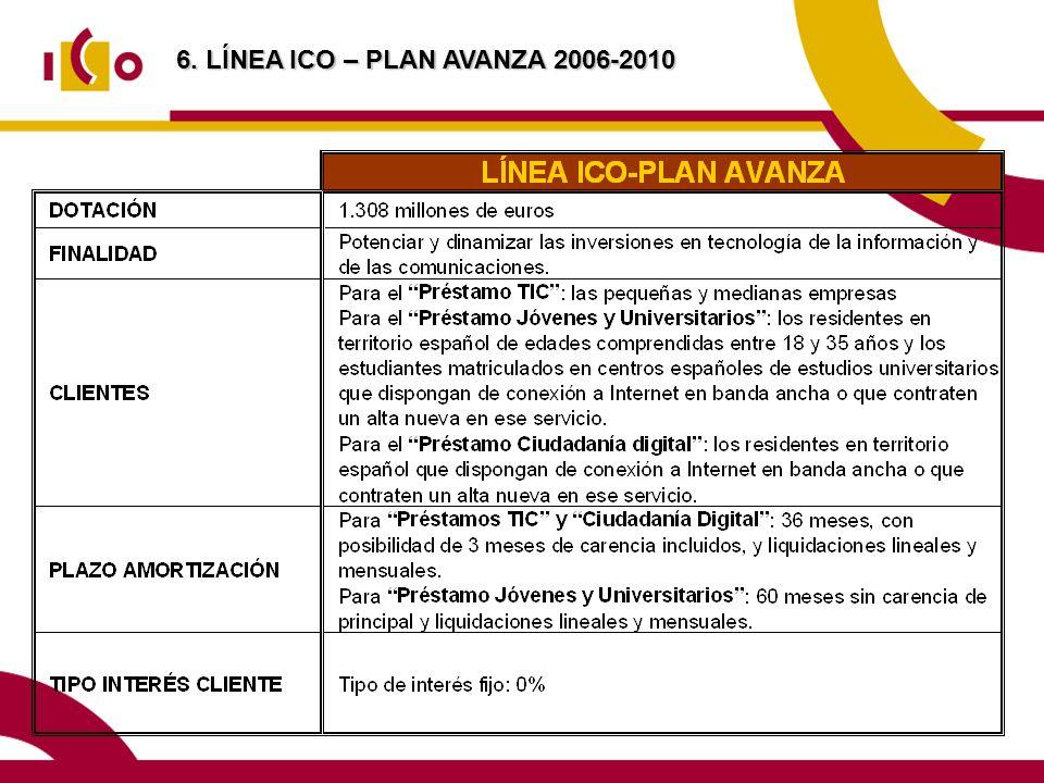 6. LÍNEA ICO – PLAN AVANZA 2006-2010