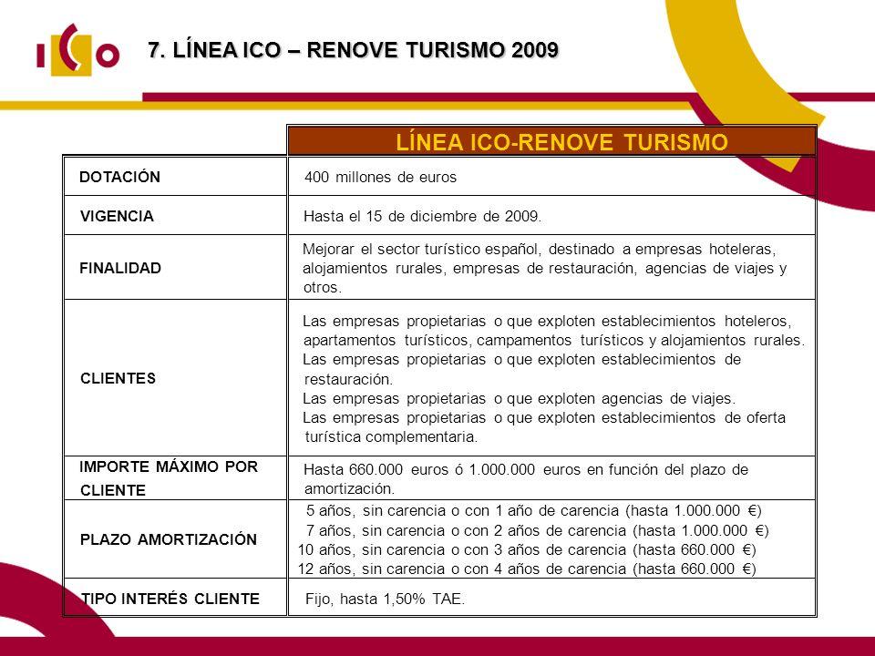 LÍNEA ICO-RENOVE TURISMO