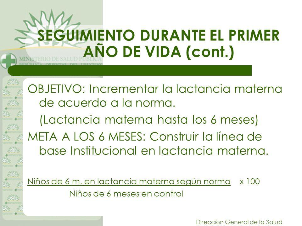 SEGUIMIENTO DURANTE EL PRIMER AÑO DE VIDA (cont.)