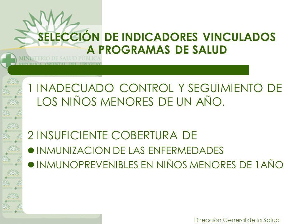 SELECCIÓN DE INDICADORES VINCULADOS A PROGRAMAS DE SALUD