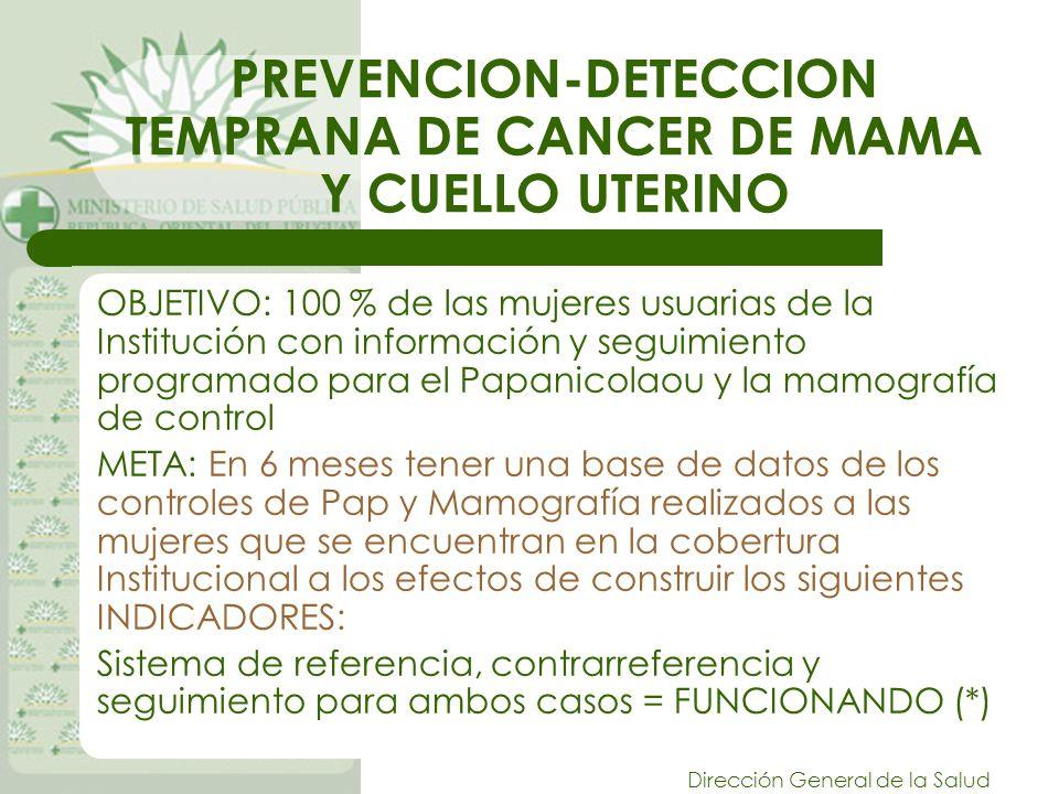 PREVENCION-DETECCION TEMPRANA DE CANCER DE MAMA Y CUELLO UTERINO